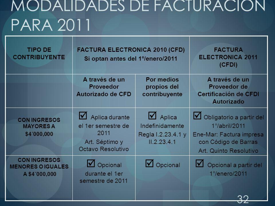 MODALIDADES DE FACTURACION PARA 2011