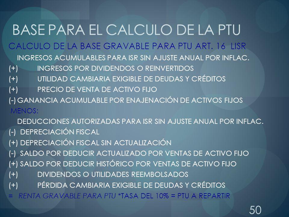 BASE PARA EL CALCULO DE LA PTU