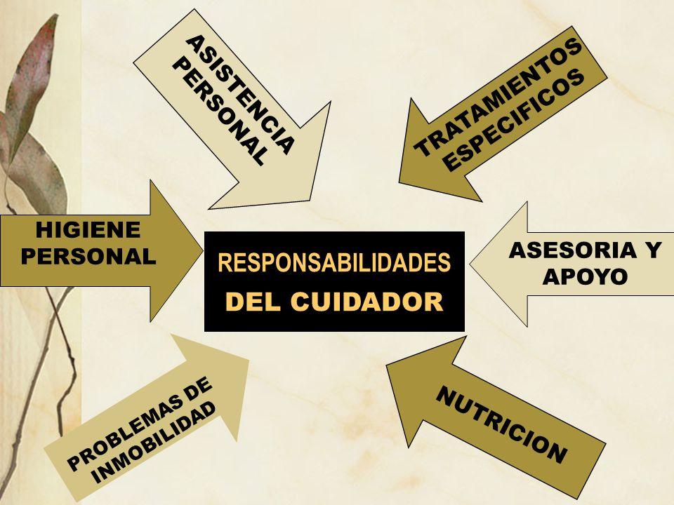 RESPONSABILIDADES DEL CUIDADOR ASISTENCIA TRATAMIENTOS PERSONAL