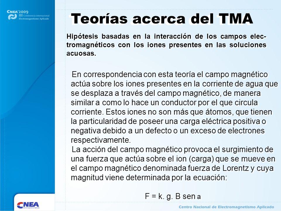 Teorías acerca del TMA Hipótesis basadas en la interacción de los campos electromagnéticos con los iones presentes en las soluciones acuosas.