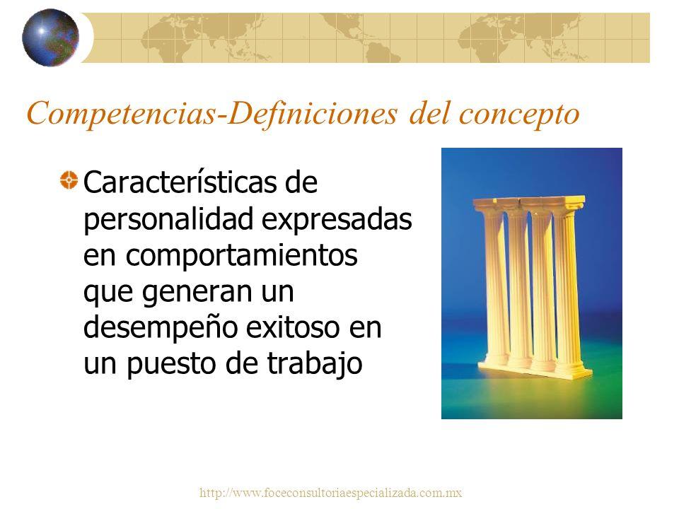 Competencias-Definiciones del concepto