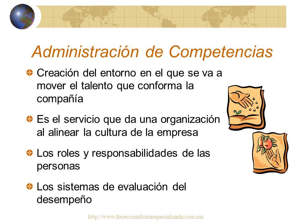 Administración de Competencias
