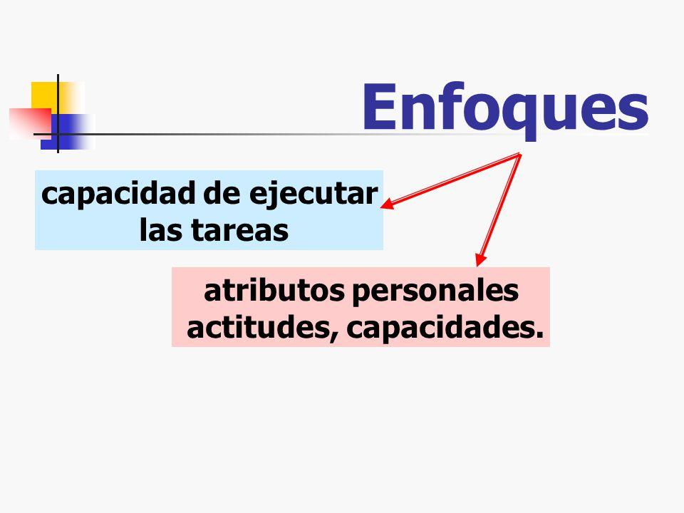 actitudes, capacidades.
