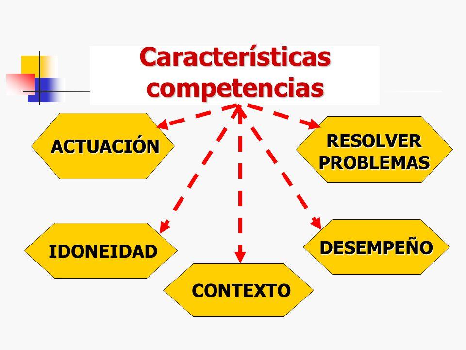 Características competencias