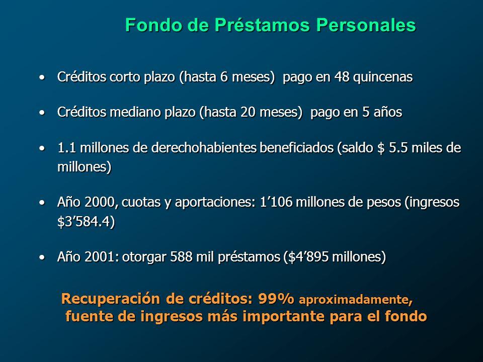 Fondo de Préstamos Personales