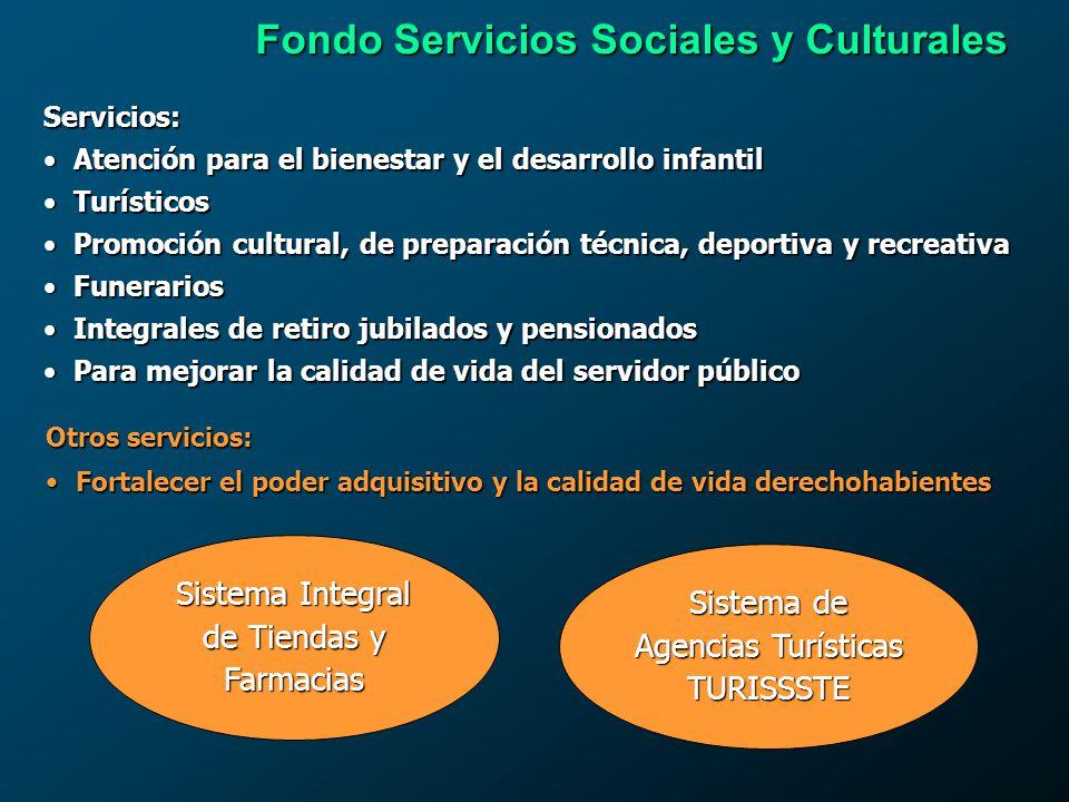 Fondo Servicios Sociales y Culturales