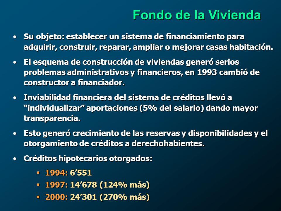 Fondo de la Vivienda Su objeto: establecer un sistema de financiamiento para adquirir, construir, reparar, ampliar o mejorar casas habitación.