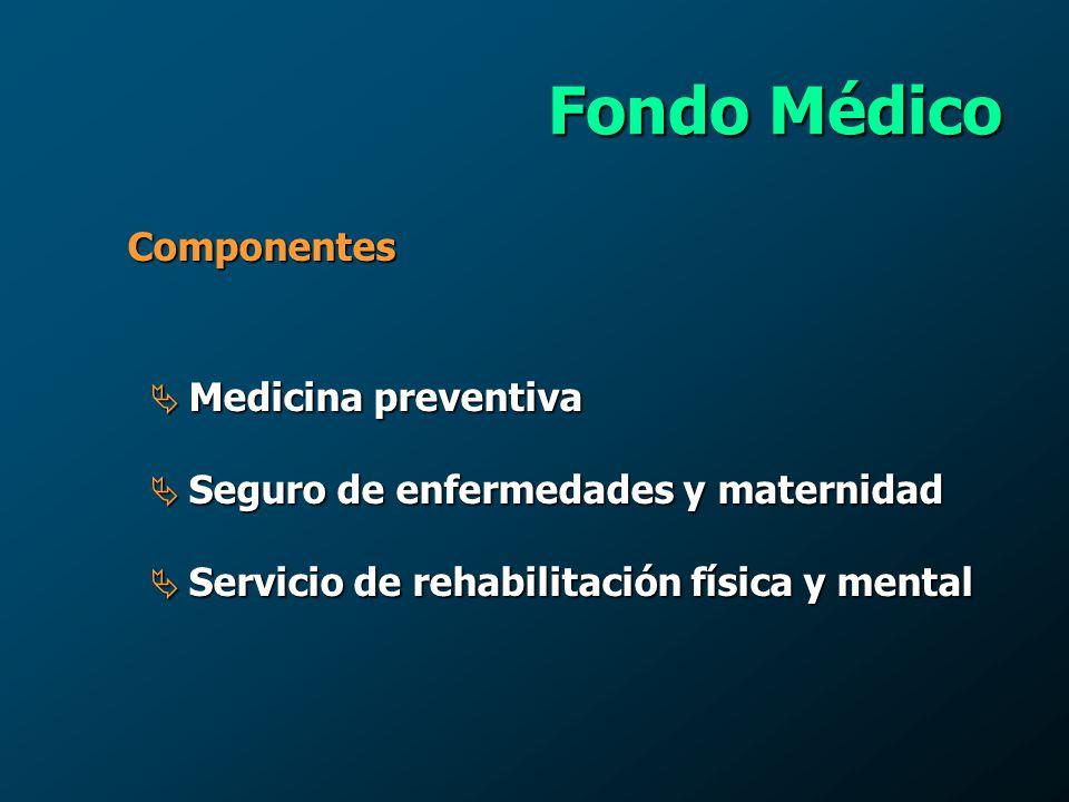 Fondo Médico Componentes Medicina preventiva