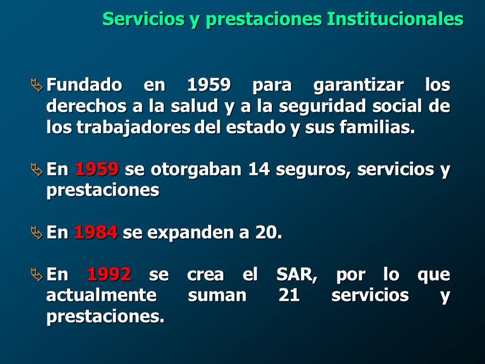 Servicios y prestaciones Institucionales