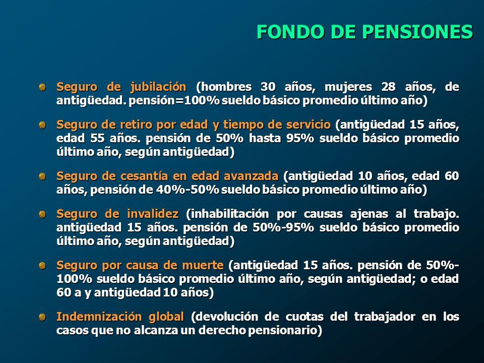 FONDO DE PENSIONES Seguro de jubilación (hombres 30 años, mujeres 28 años, de antigüedad. pensión=100% sueldo básico promedio último año)