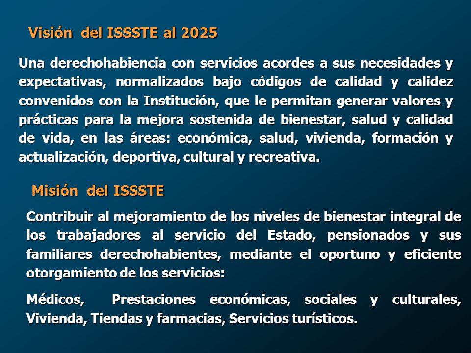 Visión del ISSSTE al 2025 Misión del ISSSTE