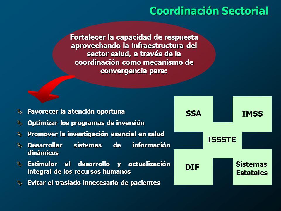 Coordinación Sectorial