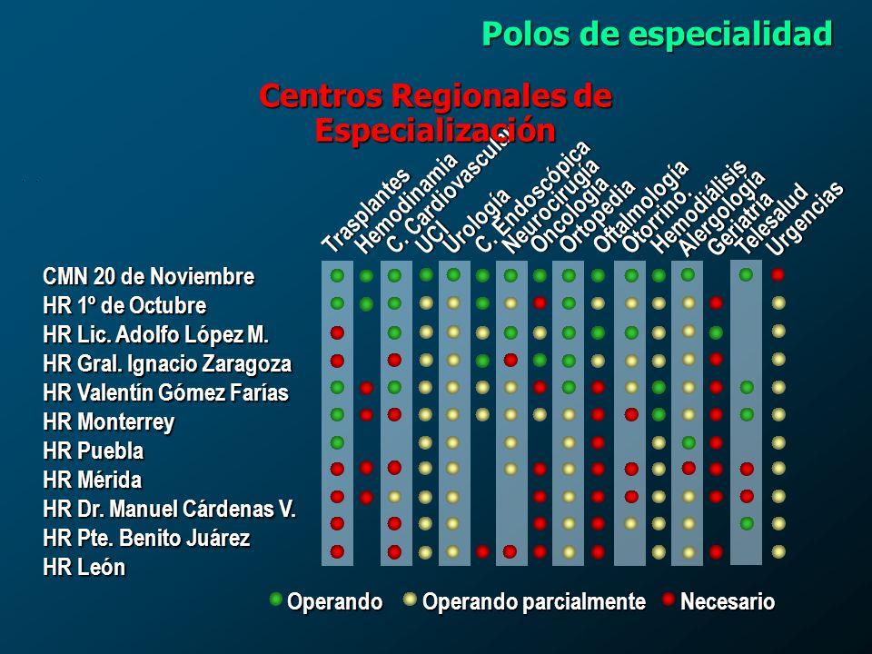 Centros Regionales de Especialización