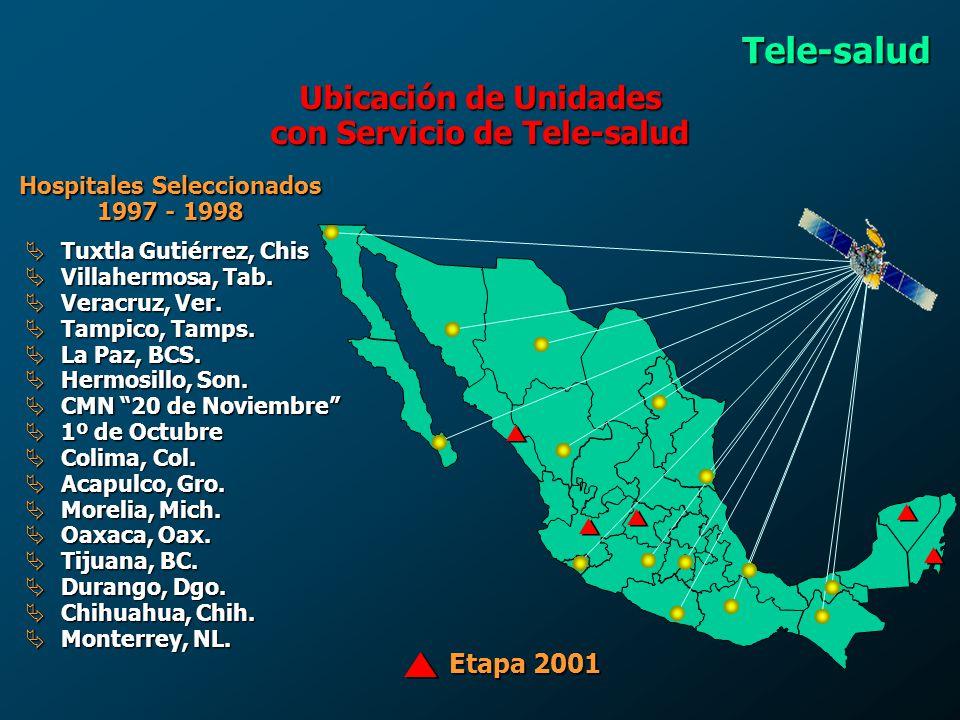 Tele-salud Ubicación de Unidades con Servicio de Tele-salud Etapa 2001