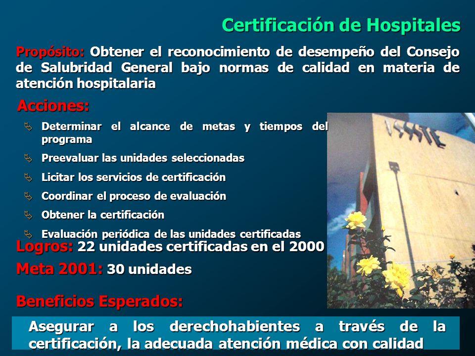 Certificación de Hospitales