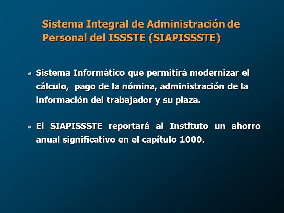 Sistema Integral de Administración de Personal del ISSSTE (SIAPISSSTE)