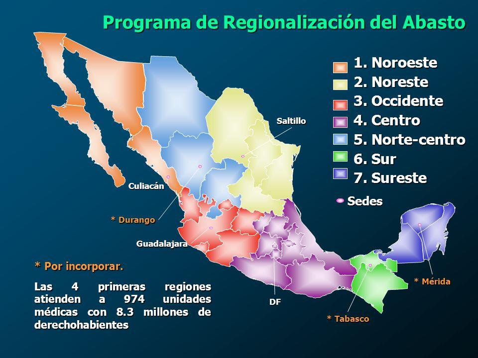Programa de Regionalización del Abasto