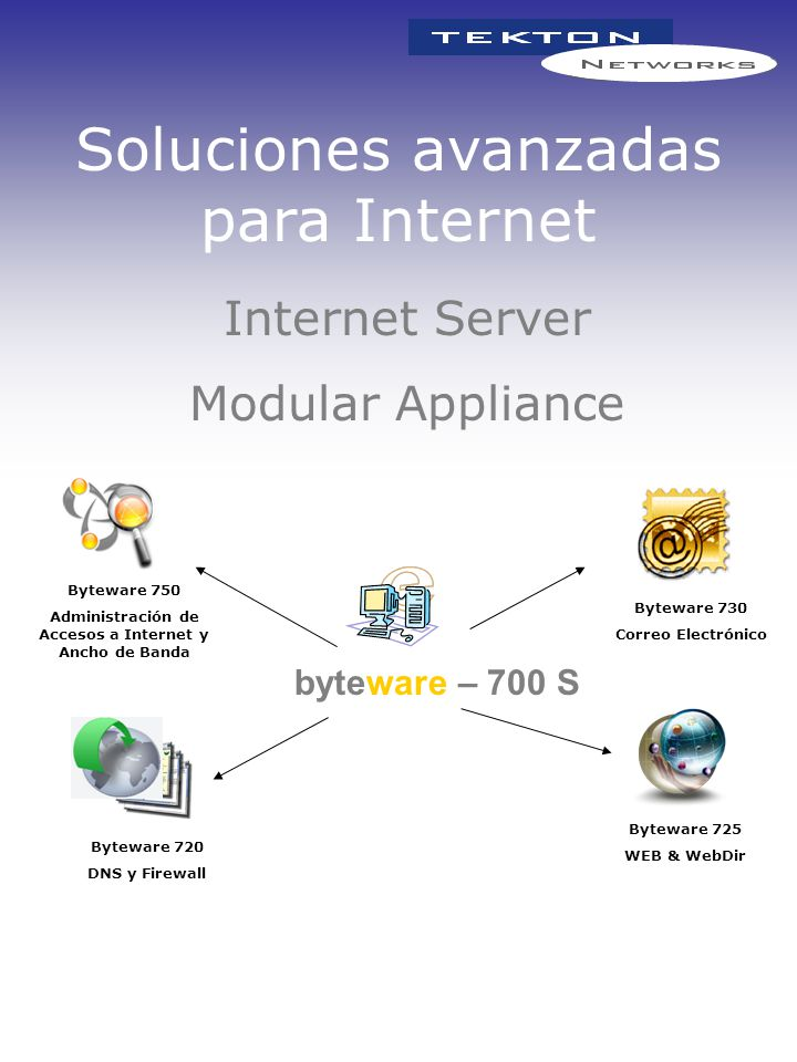 Administración de Accesos a Internet y Ancho de Banda
