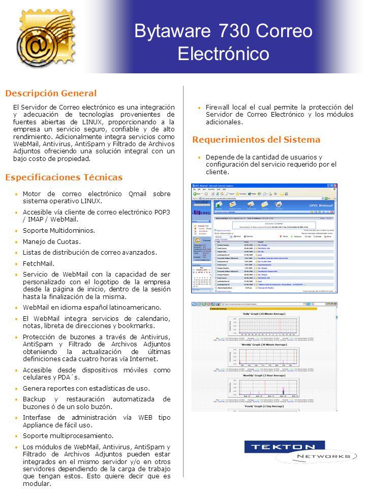 Bytaware 730 Correo Electrónico