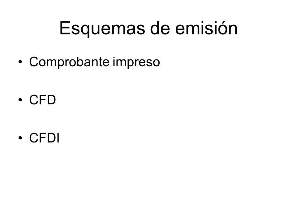 Esquemas de emisión Comprobante impreso CFD CFDI