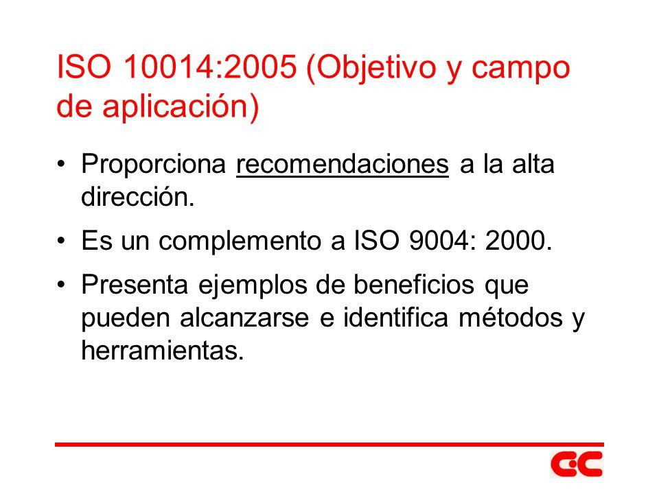 ISO 10014:2005 (Objetivo y campo de aplicación)