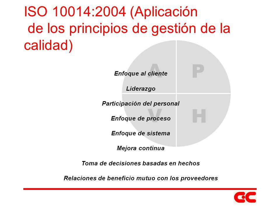 ISO 10014:2004 (Aplicación de los principios de gestión de la calidad)
