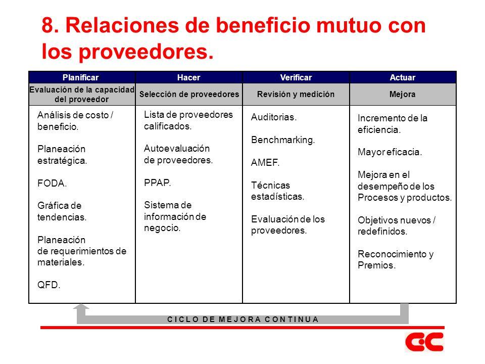 8. Relaciones de beneficio mutuo con los proveedores.