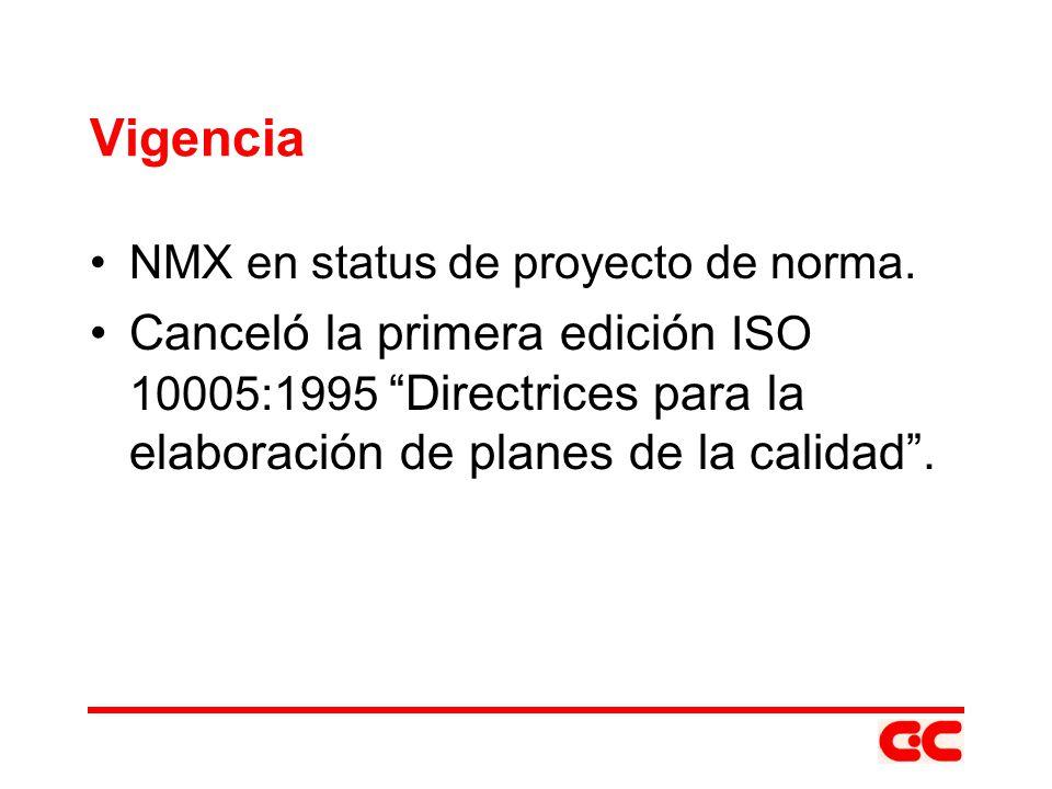 Vigencia NMX en status de proyecto de norma.