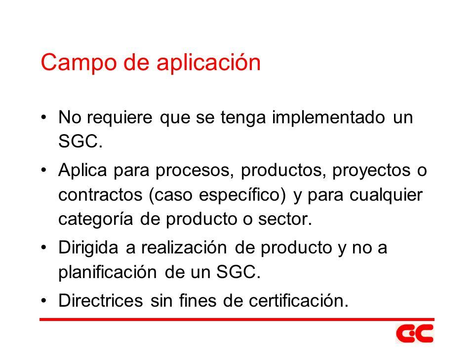 Campo de aplicación No requiere que se tenga implementado un SGC.