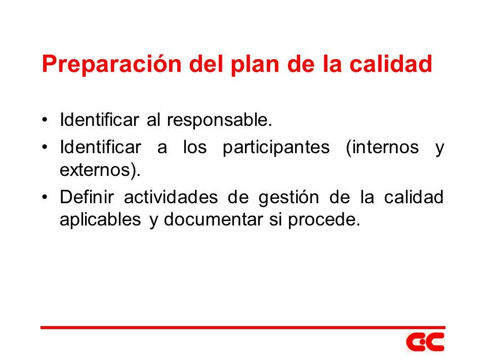 Preparación del plan de la calidad