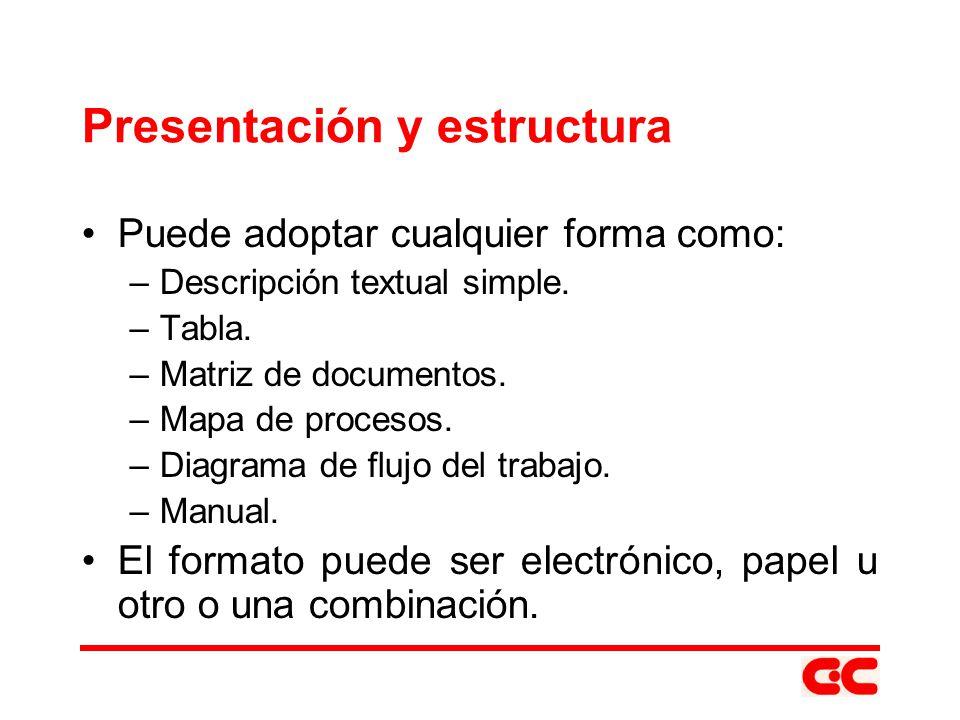 Presentación y estructura