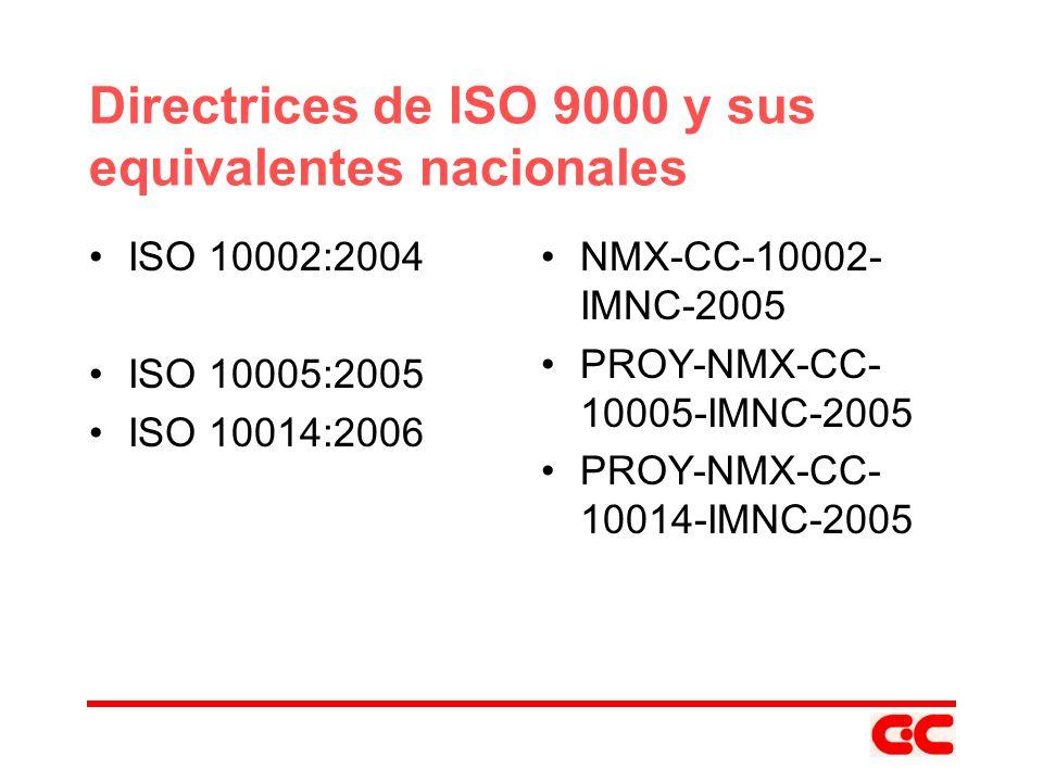 Directrices de ISO 9000 y sus equivalentes nacionales