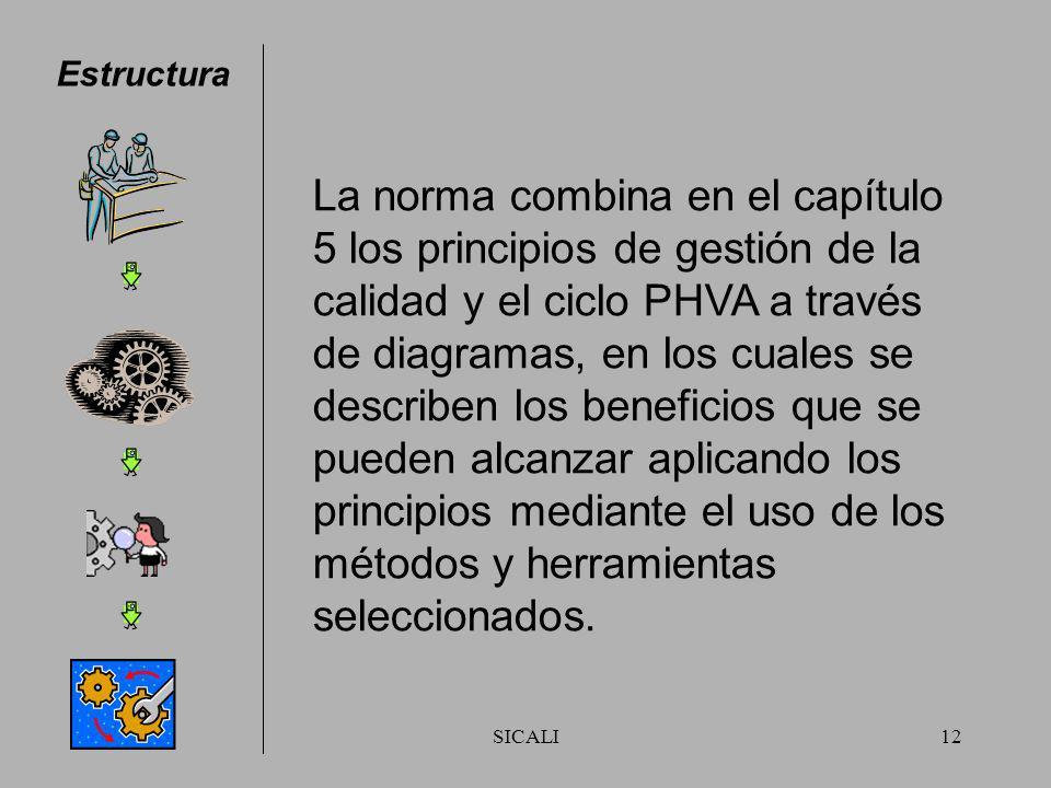 La norma combina en el capítulo 5 los principios de gestión de la
