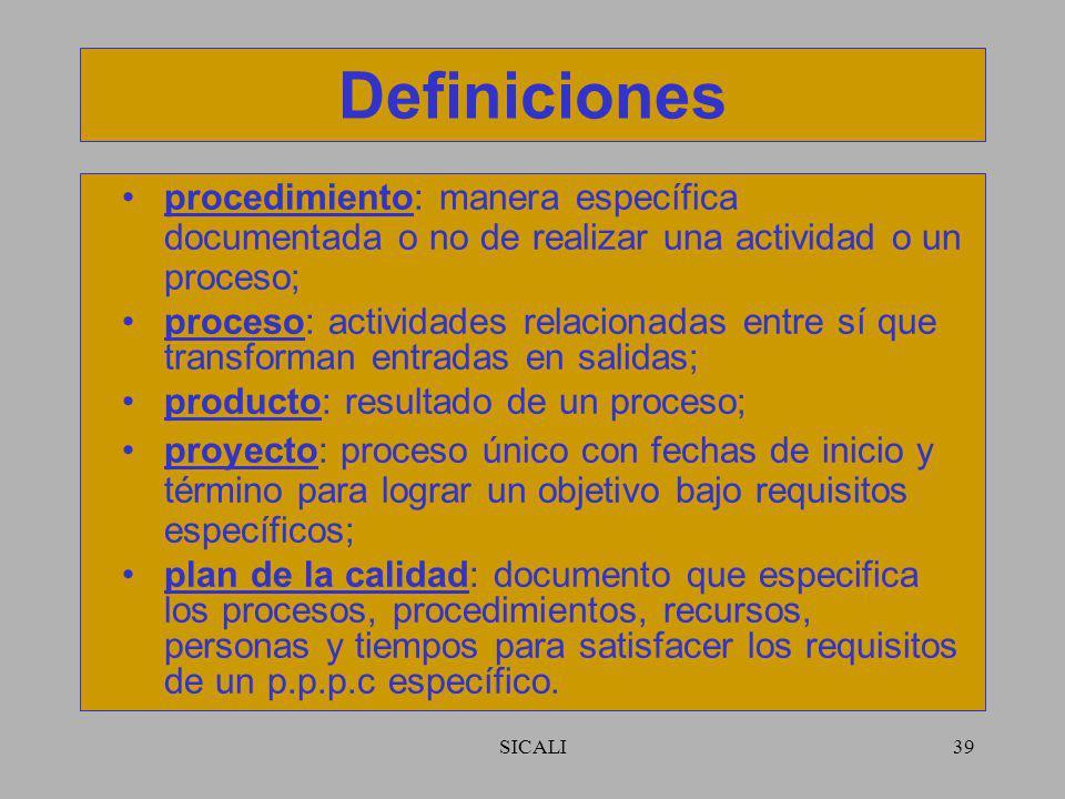 Definiciones procedimiento: manera específica documentada o no de realizar una actividad o un proceso;