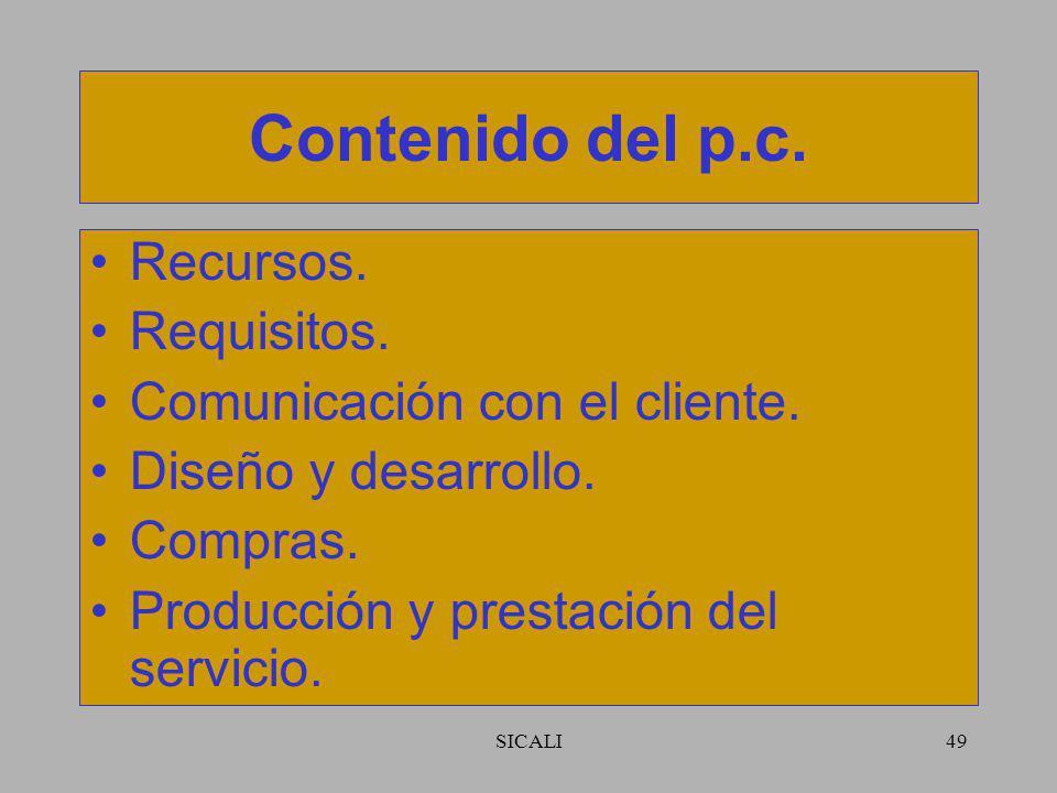 Contenido del p.c. Recursos. Requisitos. Comunicación con el cliente.