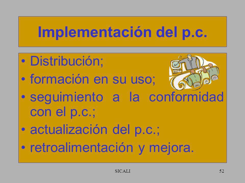 Implementación del p.c. Distribución; formación en su uso;