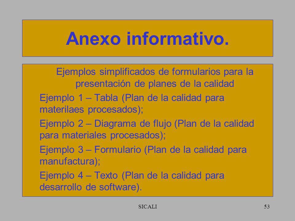 Anexo informativo. Ejemplos simplificados de formularios para la presentación de planes de la calidad.