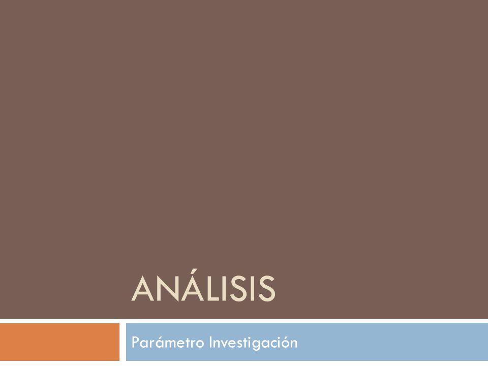Parámetro Investigación