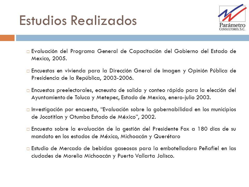 Estudios Realizados Evaluación del Programa General de Capacitación del Gobierno del Estado de Mexico, 2005.
