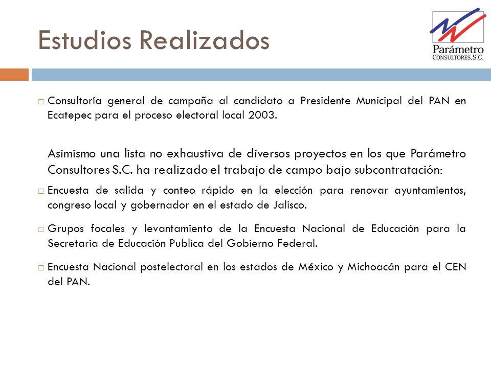 Estudios Realizados Consultoría general de campaña al candidato a Presidente Municipal del PAN en Ecatepec para el proceso electoral local 2003.