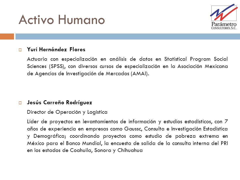Activo Humano Yuri Hernández Flores Jesús Carreño Rodríguez