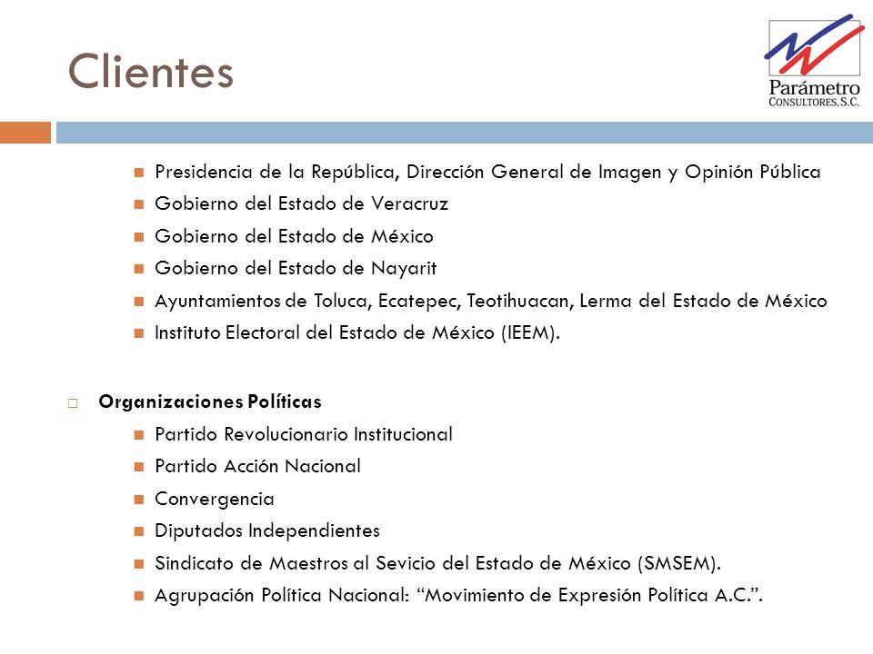 Clientes Presidencia de la República, Dirección General de Imagen y Opinión Pública. Gobierno del Estado de Veracruz.