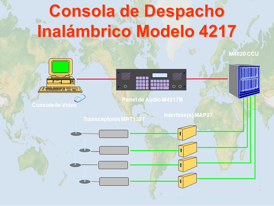 Consola de Despacho Inalámbrico Modelo 4217
