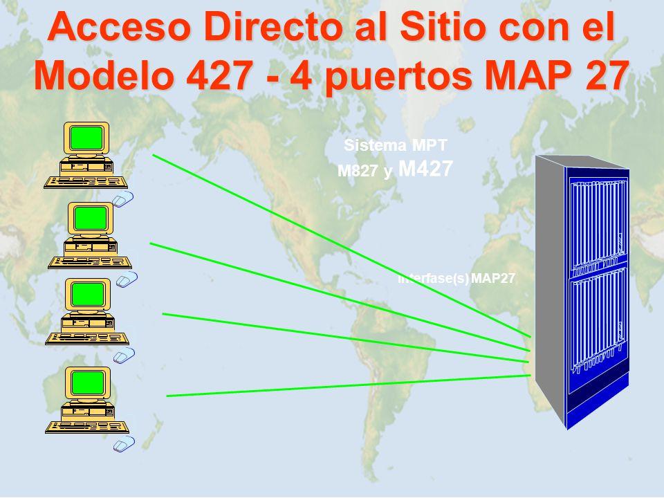Acceso Directo al Sitio con el Modelo 427 - 4 puertos MAP 27