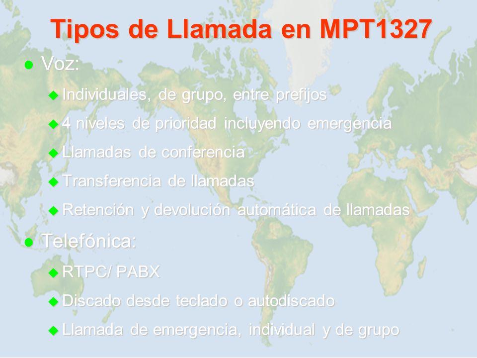 Tipos de Llamada en MPT1327 Voz: Telefónica: