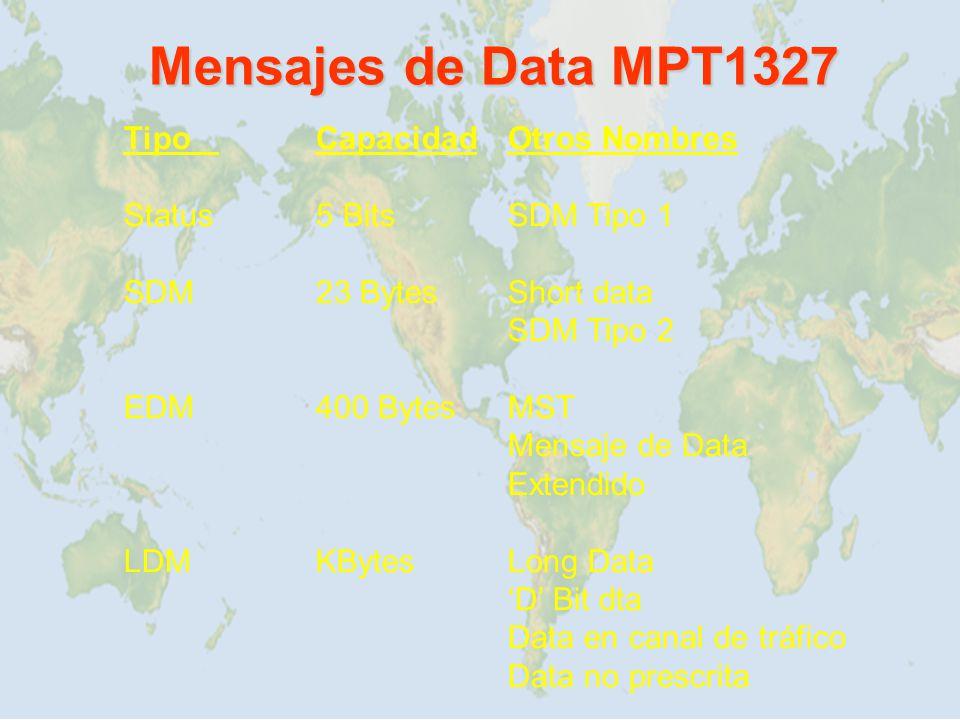 Mensajes de Data MPT1327 Tipo Capacidad Otros Nombres