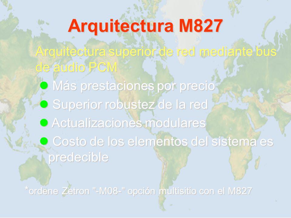 Arquitectura M827 Arquitectura superior de red mediante bus de audio PCM. Más prestaciones por precio.