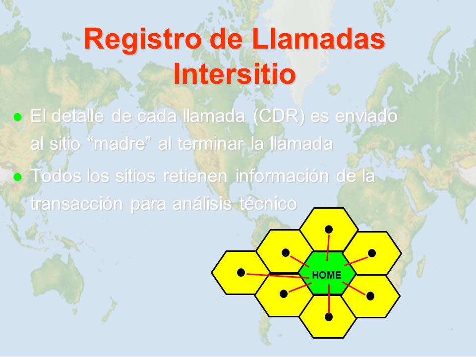 Registro de Llamadas Intersitio