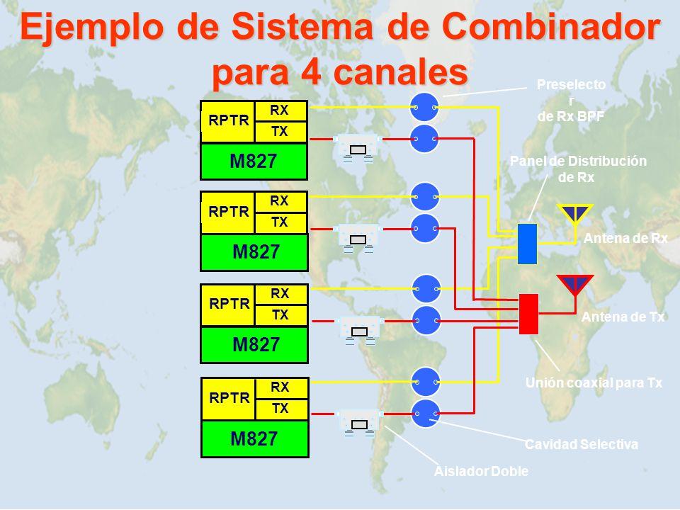 Ejemplo de Sistema de Combinador para 4 canales