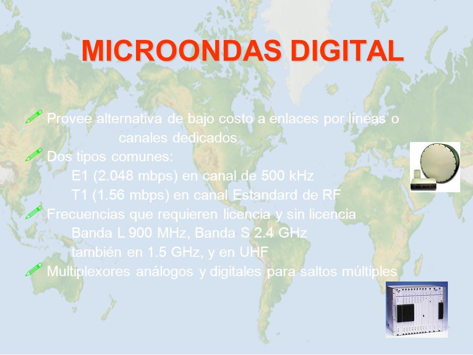 MICROONDAS DIGITAL Provee alternativa de bajo costo a enlaces por líneas o canales dedicados.